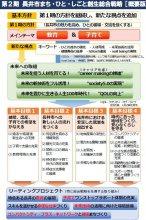 【長井市創生総合戦略 第2期】:画像