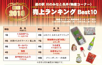 【2018 道の駅 売上ランキング】:画像