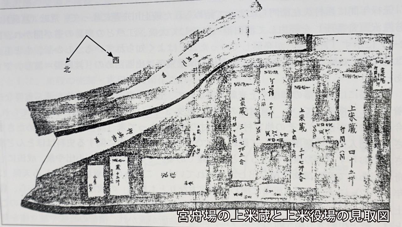 宮舟場の上米蔵と上米役場の見取図